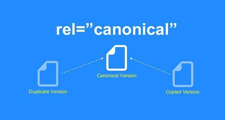 What Is Canonical SEO?